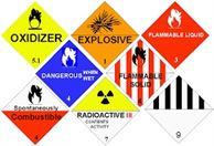 Hazardous Warning Labels